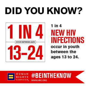 HIV_Aids-Awareness_ImageShare4-blog450